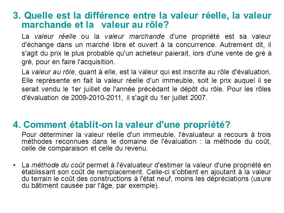 3. Quelle est la différence entre la valeur réelle, la valeur marchande et la valeur au rôle? La valeur réelle ou la valeur marchande d'une propriété