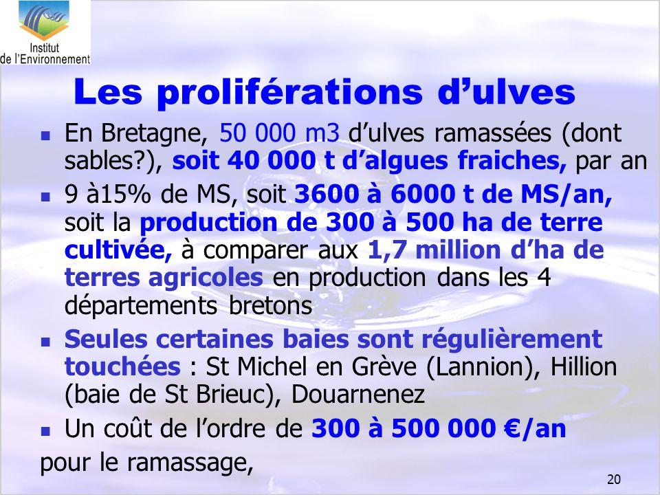 20 Les proliférations dulves En Bretagne, 50 000 m3 dulves ramassées (dont sables?), soit 40 000 t dalgues fraiches, par an 9 à15% de MS, soit 3600 à