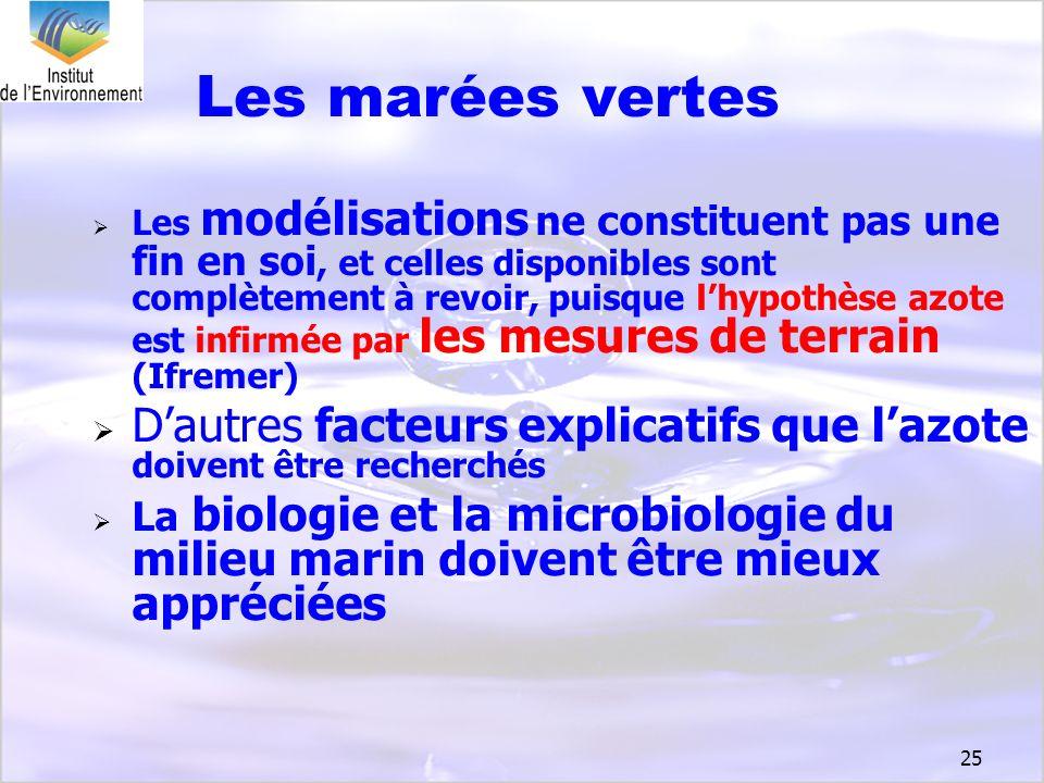 25 Les marées vertes Les modélisations ne constituent pas une fin en soi, et celles disponibles sont complètement à revoir, puisque lhypothèse azote e