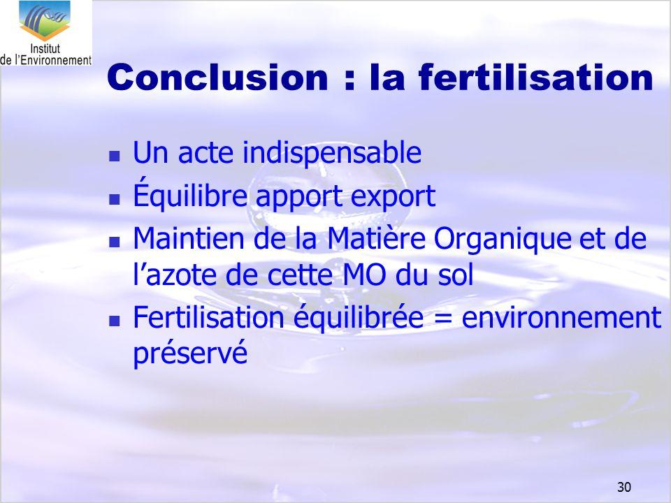 30 Conclusion : la fertilisation Un acte indispensable Équilibre apport export Maintien de la Matière Organique et de lazote de cette MO du sol Fertil