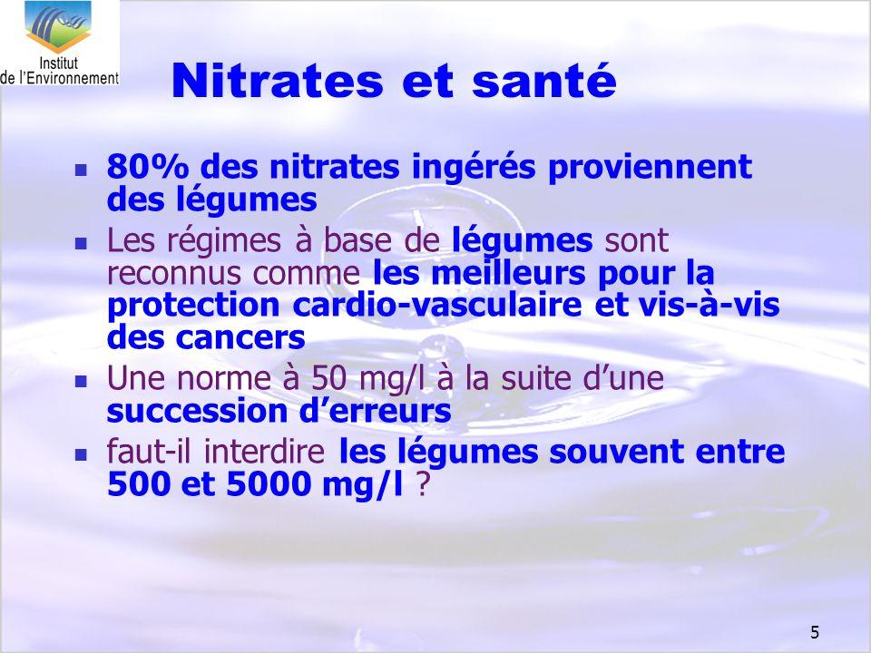 5 Nitrates et santé 80% des nitrates ingérés proviennent des légumes Les régimes à base de légumes sont reconnus comme les meilleurs pour la protectio