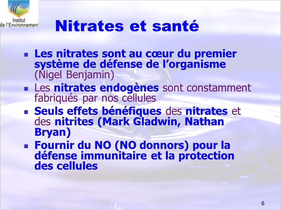 6 Nitrates et santé Les nitrates sont au cœur du premier système de défense de lorganisme (Nigel Benjamin) Les nitrates endogènes sont constamment fab