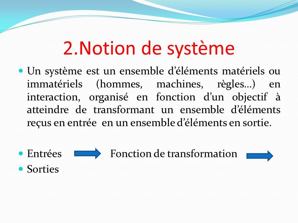 2.Notion de système Un système est un ensemble déléments matériels ou immatériels (hommes, machines, règles…) en interaction, organisé en fonction dun objectif à atteindre de transformant un ensemble déléments reçus en entrée en un ensemble déléments en sortie.