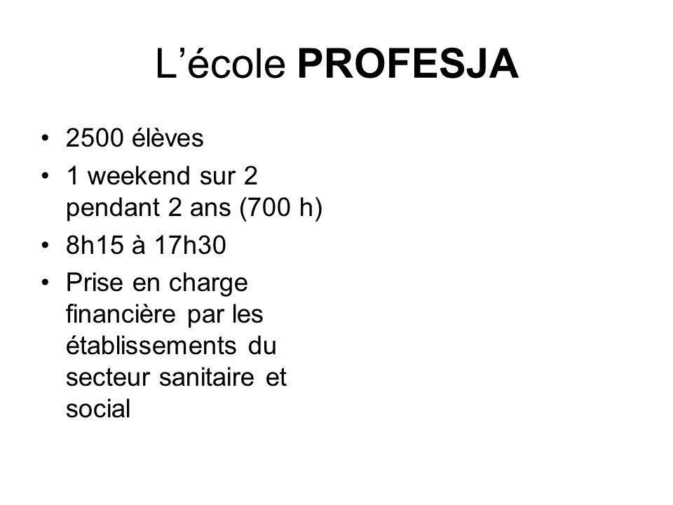 Lécole PROFESJA 2500 élèves 1 weekend sur 2 pendant 2 ans (700 h) 8h15 à 17h30 Prise en charge financière par les établissements du secteur sanitaire