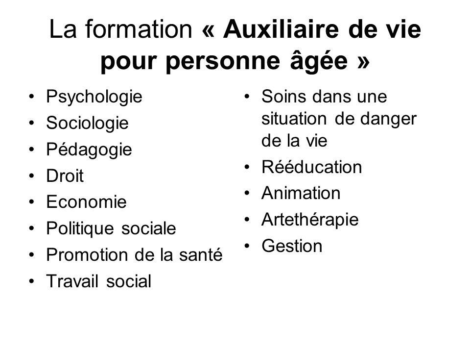 La formation « Auxiliaire de vie pour personne âgée » Psychologie Sociologie Pédagogie Droit Economie Politique sociale Promotion de la santé Travail
