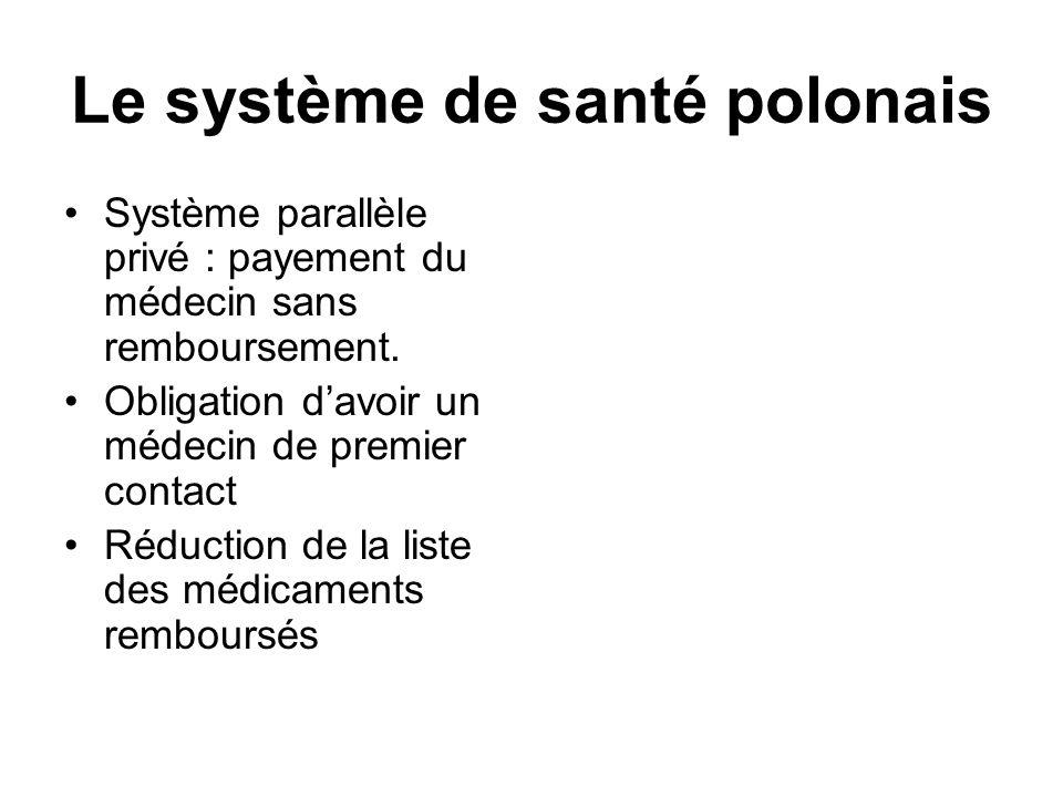 Le système de santé polonais Système parallèle privé : payement du médecin sans remboursement. Obligation davoir un médecin de premier contact Réducti