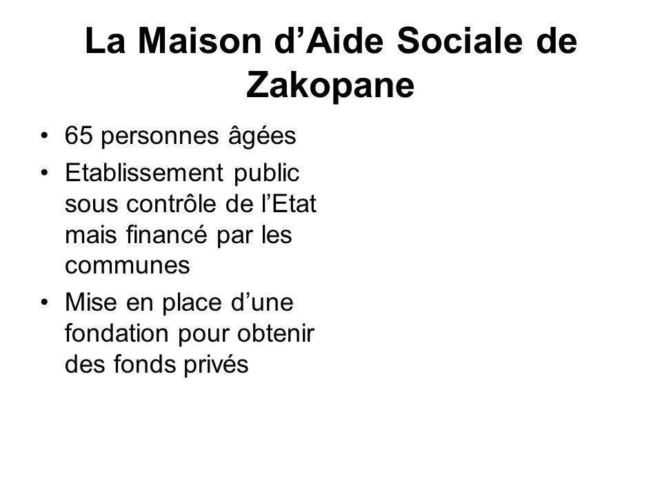 La Maison dAide Sociale de Zakopane 65 personnes âgées Etablissement public sous contrôle de lEtat mais financé par les communes Mise en place dune fo