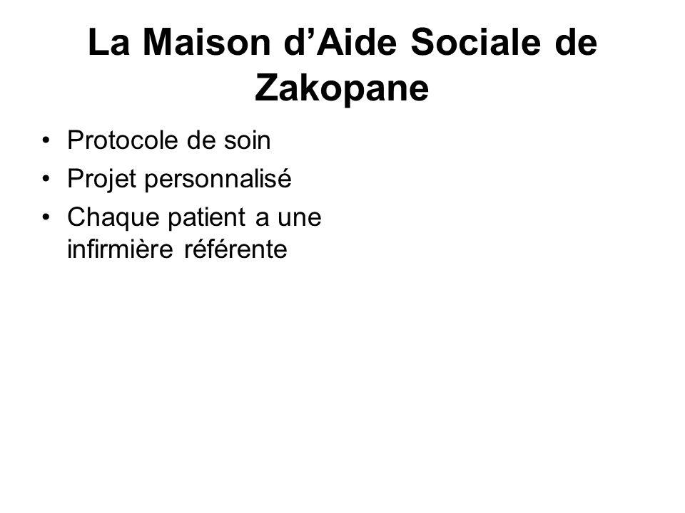La Maison dAide Sociale de Zakopane Protocole de soin Projet personnalisé Chaque patient a une infirmière référente