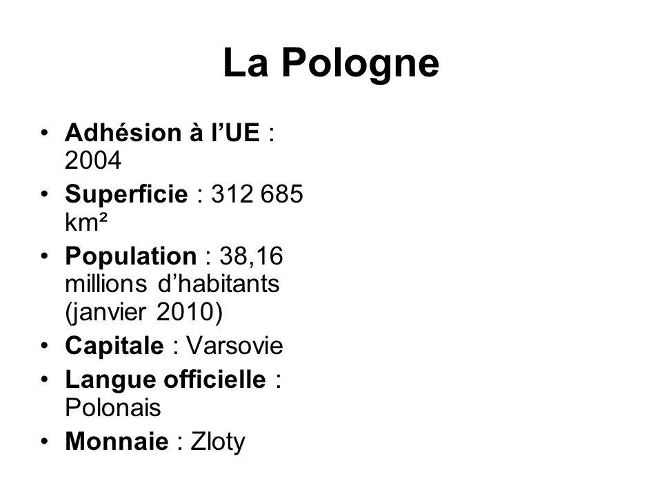 La Pologne Adhésion à lUE : 2004 Superficie : 312 685 km² Population : 38,16 millions dhabitants (janvier 2010) Capitale : Varsovie Langue officielle