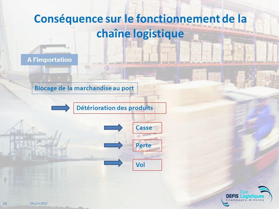 19 24 juiin 2010 Conséquence sur le fonctionnement de la chaîne logistique A limportation Blocage de la marchandise au port Vol Détérioration des produits Casse Perte