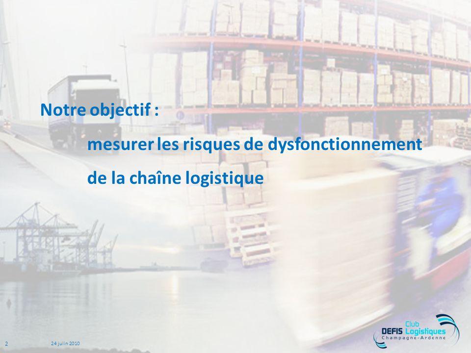 2 24 juiin 2010 Notre objectif : mesurer les risques de dysfonctionnement de la chaîne logistique