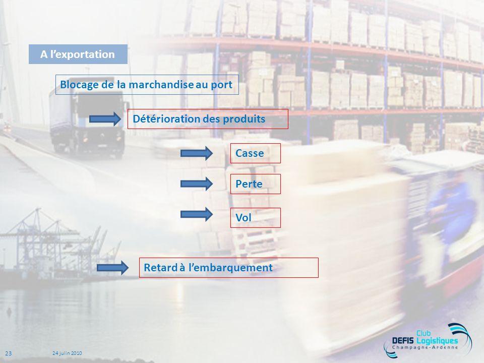23 24 juiin 2010 A lexportation Blocage de la marchandise au port Vol Détérioration des produits Casse Perte Retard à lembarquement
