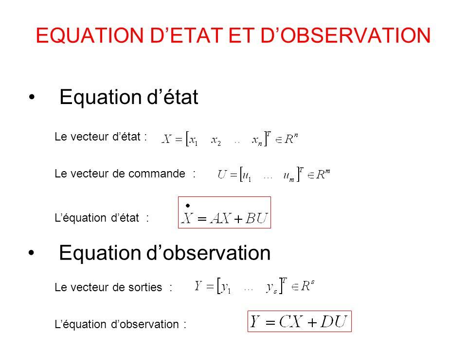 Equation détat EQUATION DETAT ET DOBSERVATION Le vecteur détat : Léquation détat : Léquation dobservation : Le vecteur de commande : Le vecteur de sor