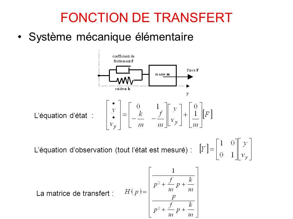FONCTION DE TRANSFERT Système mécanique élémentaire Léquation détat : Léquation dobservation (tout létat est mesuré) : La matrice de transfert :