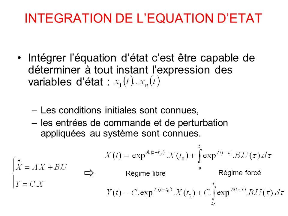 INTEGRATION DE LEQUATION DETAT Intégrer léquation détat cest être capable de déterminer à tout instant lexpression des variables détat : –Les conditio