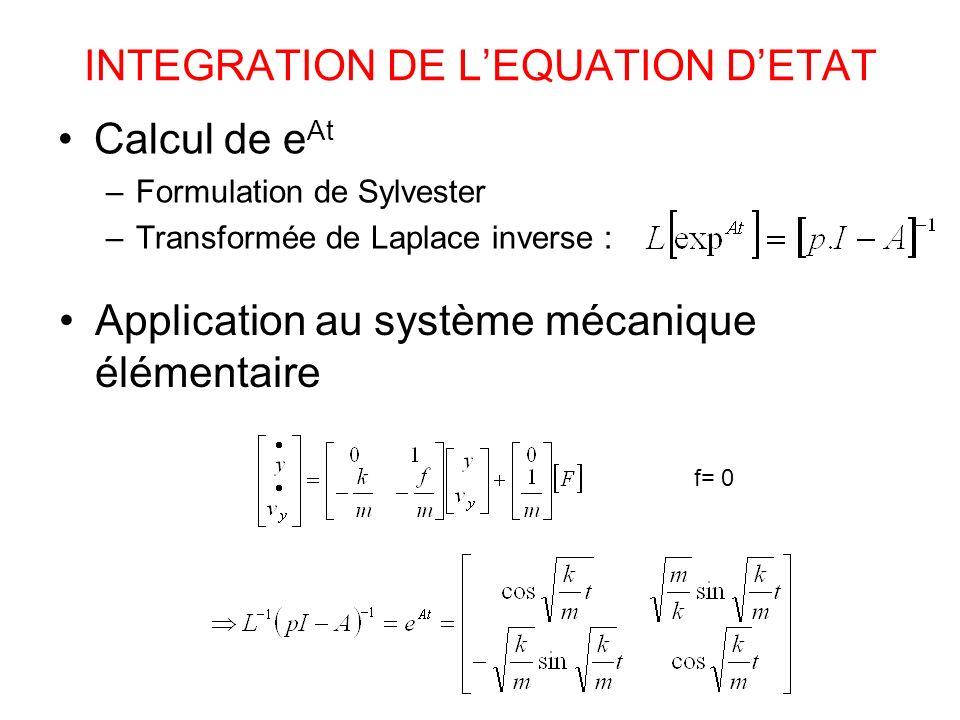 INTEGRATION DE LEQUATION DETAT Calcul de e At –Formulation de Sylvester –Transformée de Laplace inverse : Application au système mécanique élémentaire