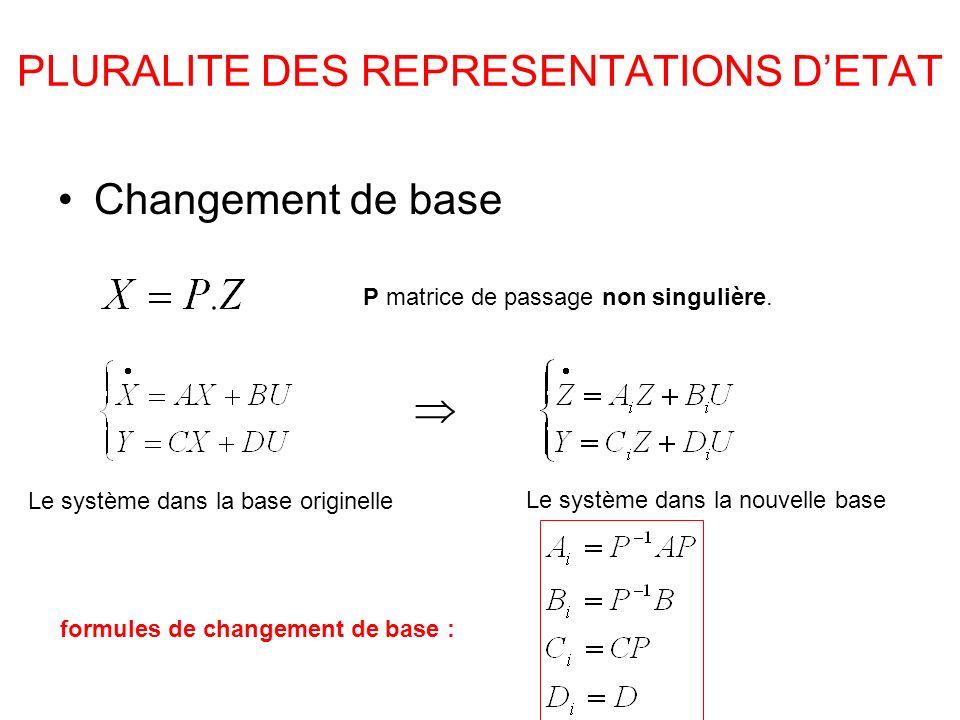 PLURALITE DES REPRESENTATIONS DETAT Changement de base P matrice de passage non singulière. Le système dans la base originelle Le système dans la nouv