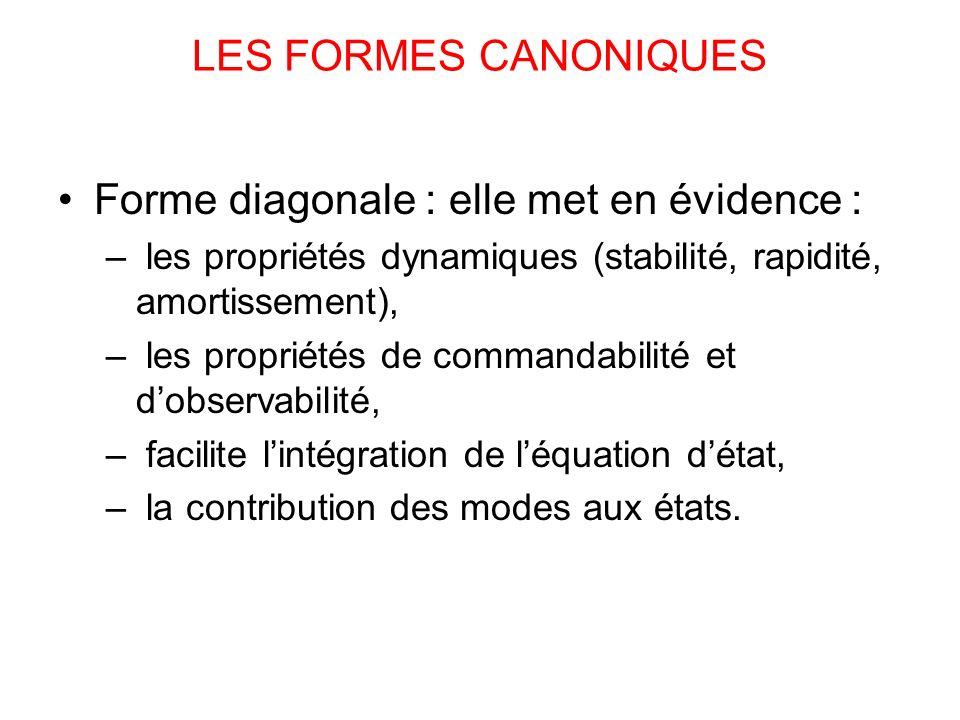 LES FORMES CANONIQUES Forme diagonale : elle met en évidence : – les propriétés dynamiques (stabilité, rapidité, amortissement), – les propriétés de c