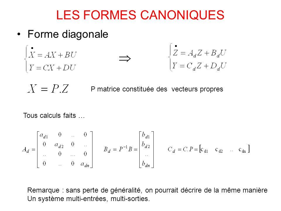 LES FORMES CANONIQUES Forme diagonale P matrice constituée des vecteurs propres Tous calculs faits … Remarque : sans perte de généralité, on pourrait