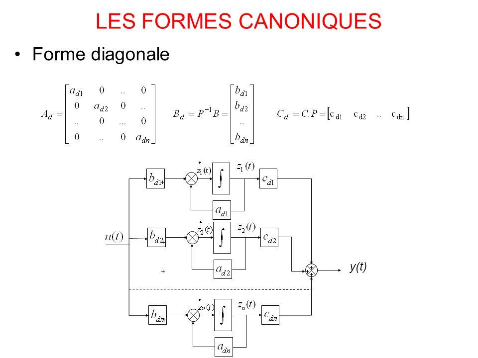 LES FORMES CANONIQUES + + + + Forme diagonale y(t)