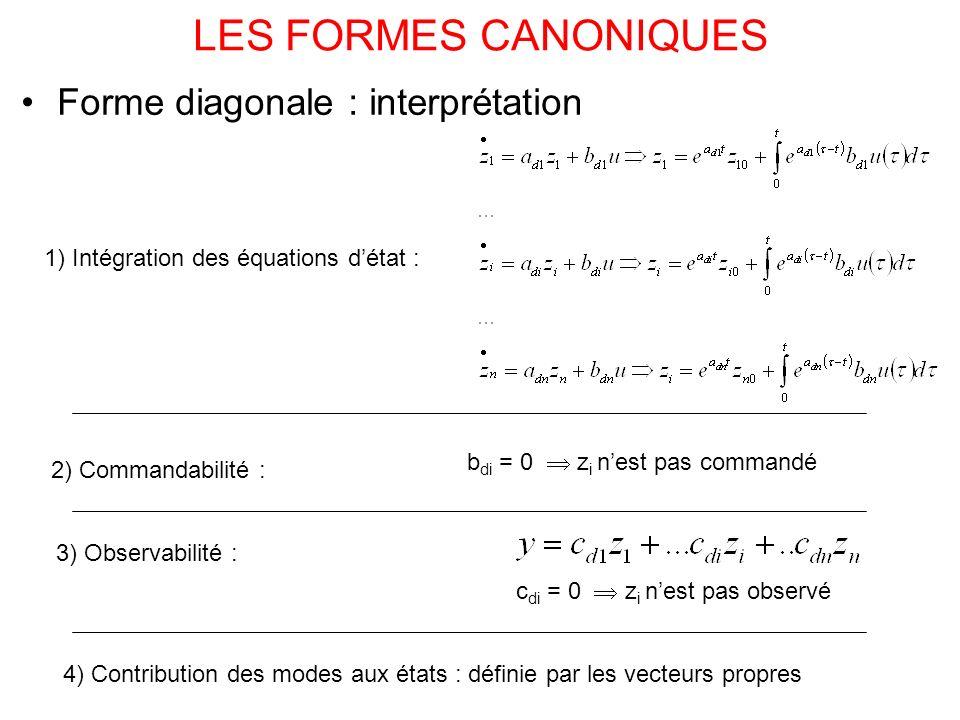 LES FORMES CANONIQUES Forme diagonale : interprétation 1) Intégration des équations détat : 2) Commandabilité : b di = 0 z i nest pas commandé 3) Obse
