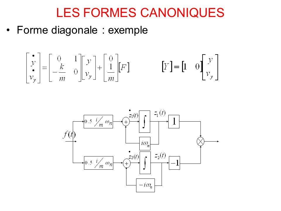 LES FORMES CANONIQUES Forme diagonale : exemple