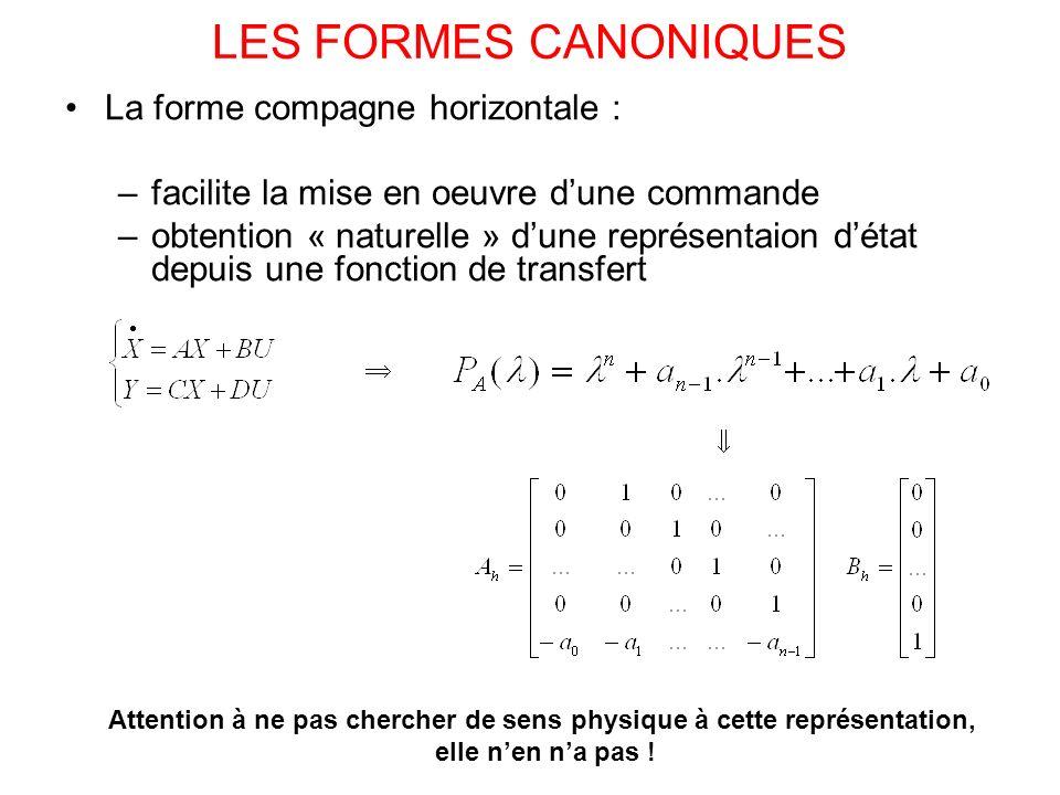 LES FORMES CANONIQUES La forme compagne horizontale : –facilite la mise en oeuvre dune commande –obtention « naturelle » dune représentaion détat depu