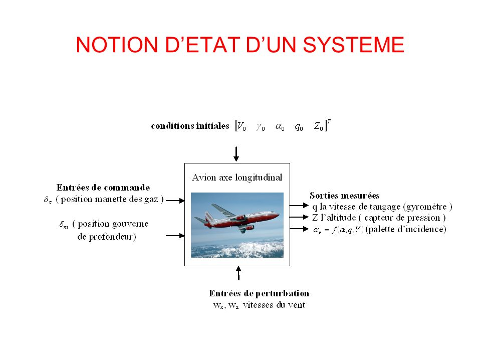 NOTION DETAT DUN SYSTEME