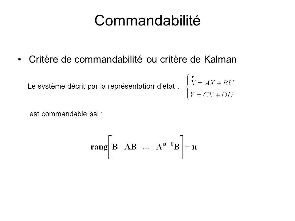 Commandabilité Critère de commandabilité ou critère de Kalman Le système décrit par la représentation détat : est commandable ssi :