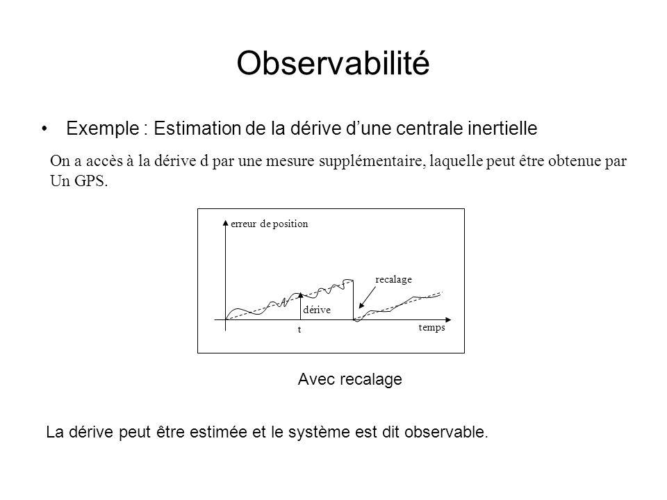 Observabilité Exemple : Estimation de la dérive dune centrale inertielle Avec recalage On a accès à la dérive d par une mesure supplémentaire, laquell
