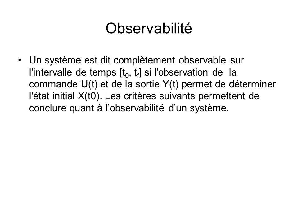 Observabilité Un système est dit complètement observable sur l'intervalle de temps [t 0, t f ] si l'observation de la commande U(t) et de la sortie Y(