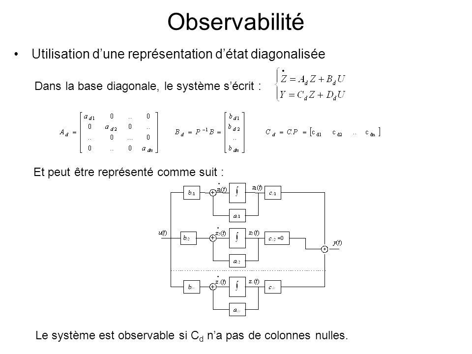 Observabilité Utilisation dune représentation détat diagonalisée Dans la base diagonale, le système sécrit : Et peut être représenté comme suit : Le s