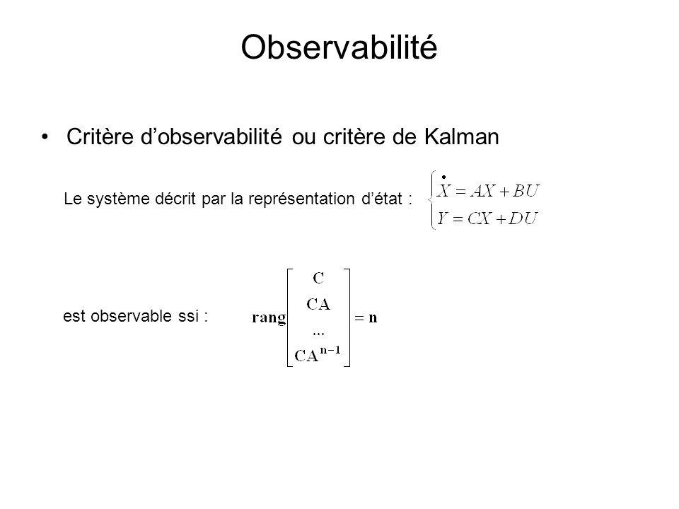 Observabilité Critère dobservabilité ou critère de Kalman Le système décrit par la représentation détat : est observable ssi :