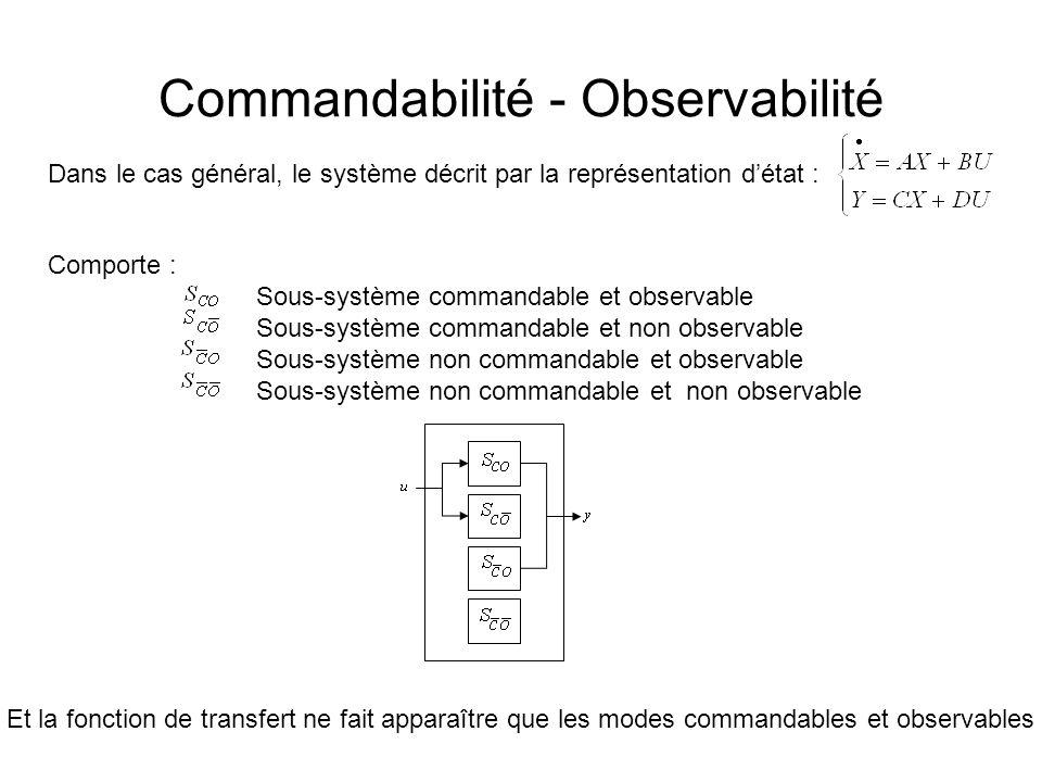 Commandabilité - Observabilité Dans le cas général, le système décrit par la représentation détat : Comporte : Sous-système commandable et observable