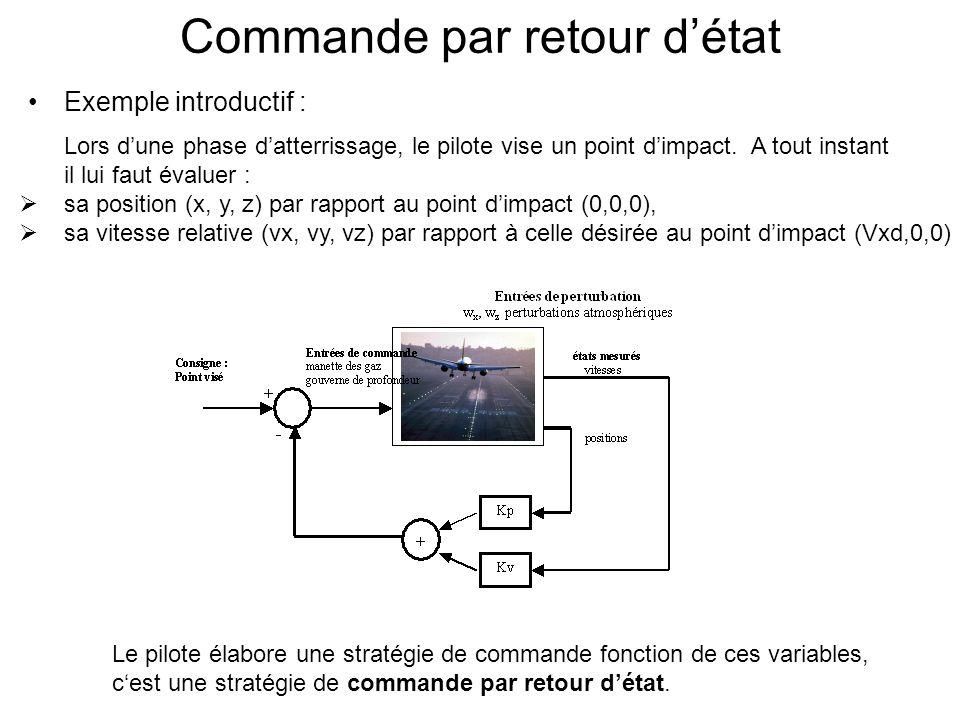 Commande par retour détat Exemple introductif : Lors dune phase datterrissage, le pilote vise un point dimpact. A tout instant il lui faut évaluer : s