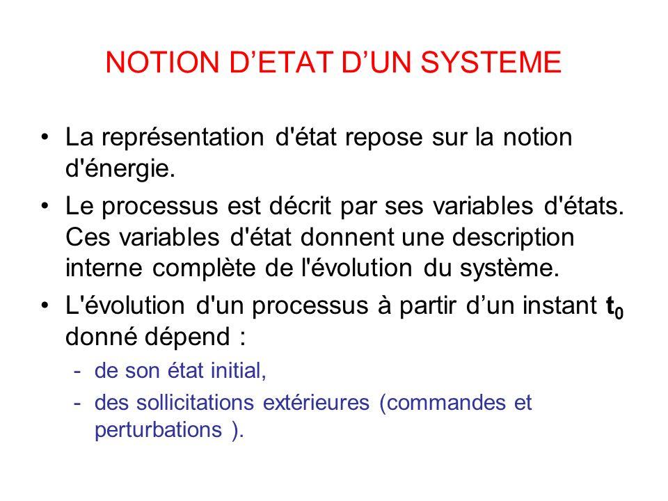 La représentation d'état repose sur la notion d'énergie. Le processus est décrit par ses variables d'états. Ces variables d'état donnent une descripti