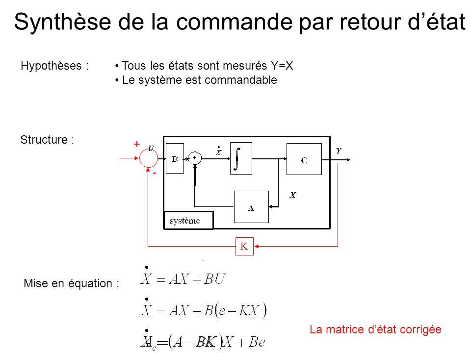 Synthèse de la commande par retour détat Structure : K Hypothèses : Tous les états sont mesurés Y=X Le système est commandable + - Mise en équation :