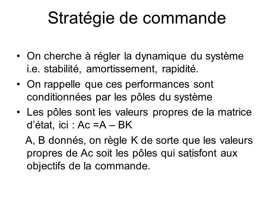 Stratégie de commande On cherche à régler la dynamique du système i.e. stabilité, amortissement, rapidité. On rappelle que ces performances sont condi