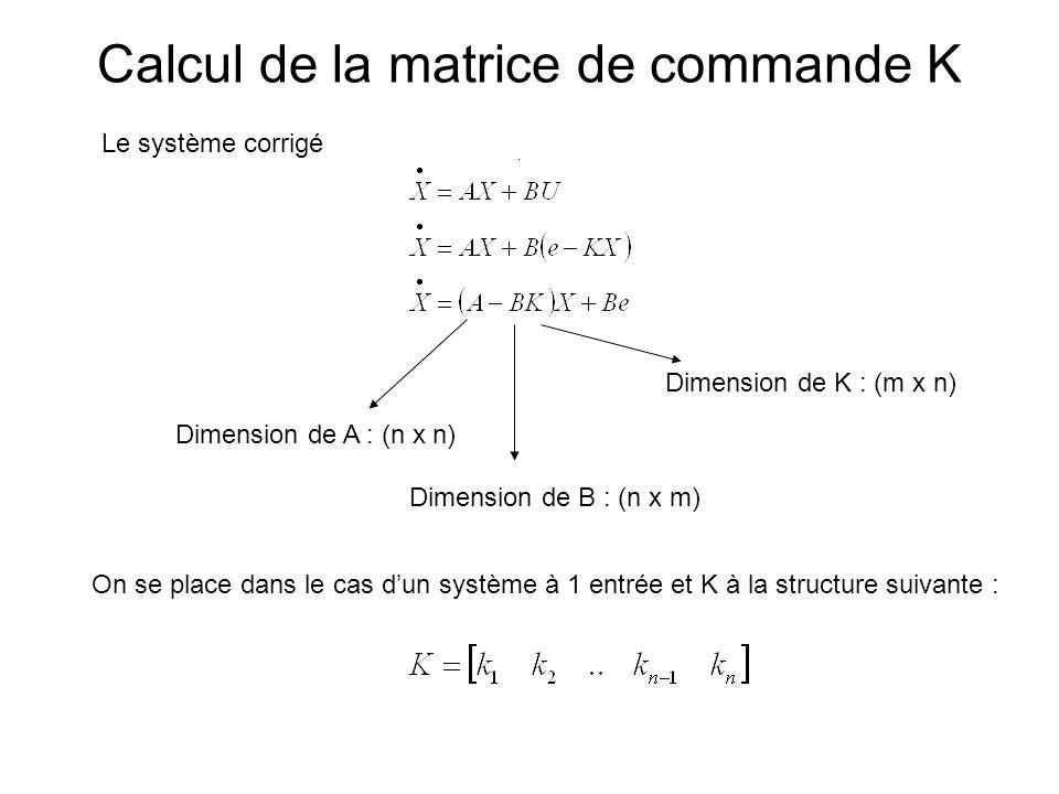 Calcul de la matrice de commande K Le système corrigé Dimension de K : (m x n) Dimension de B : (n x m) Dimension de A : (n x n) On se place dans le c