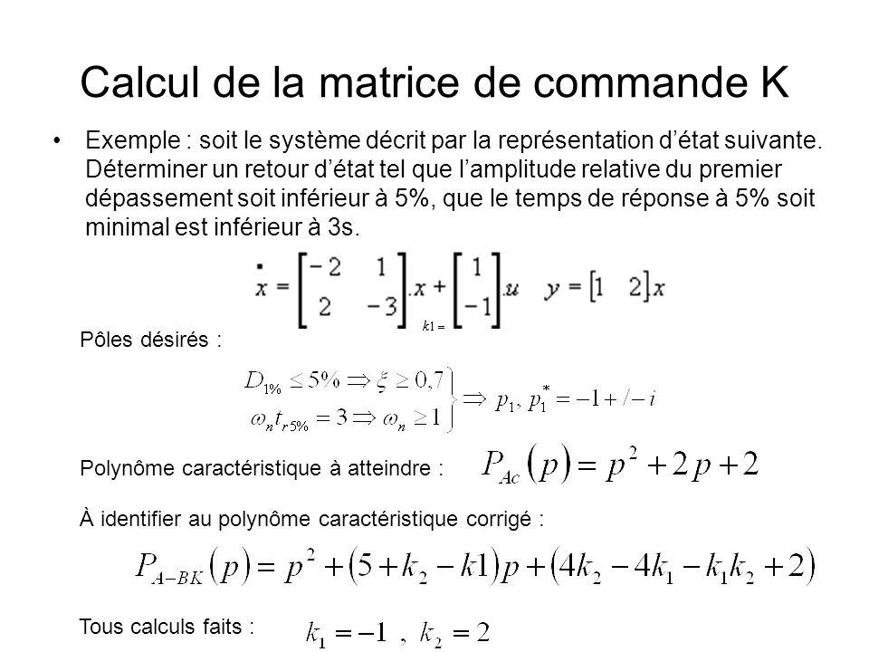 Calcul de la matrice de commande K Exemple : soit le système décrit par la représentation détat suivante. Déterminer un retour détat tel que lamplitud