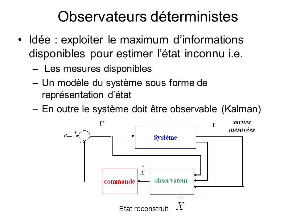 Observateurs déterministes Idée : exploiter le maximum dinformations disponibles pour estimer létat inconnu i.e. – Les mesures disponibles –Un modèle