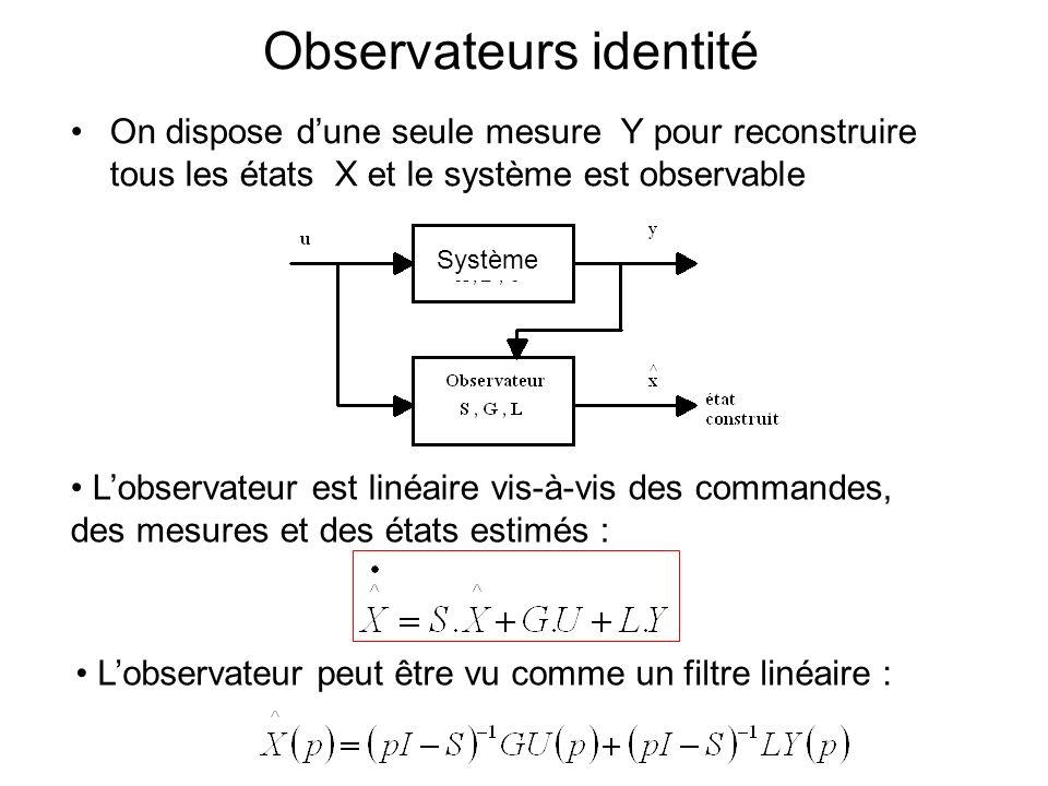Observateurs identité On dispose dune seule mesure Y pour reconstruire tous les états X et le système est observable Lobservateur est linéaire vis-à-v
