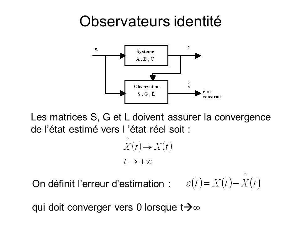 Observateurs identité Les matrices S, G et L doivent assurer la convergence de létat estimé vers l état réel soit : On définit lerreur destimation : q