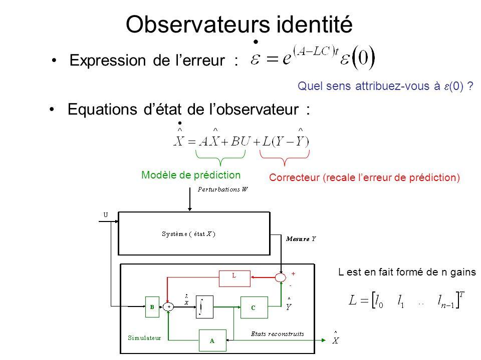 Observateurs identité Expression de lerreur : Modèle de prédiction Correcteur (recale lerreur de prédiction) Equations détat de lobservateur : Quel se