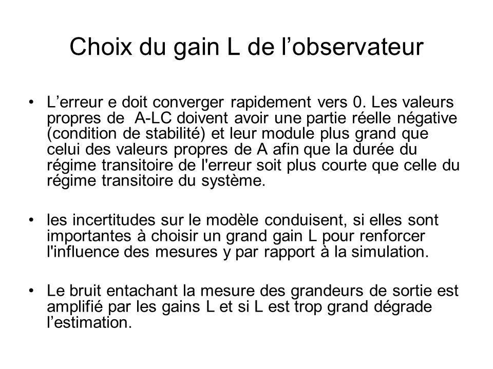 Choix du gain L de lobservateur Lerreur e doit converger rapidement vers 0. Les valeurs propres de A-LC doivent avoir une partie réelle négative (cond