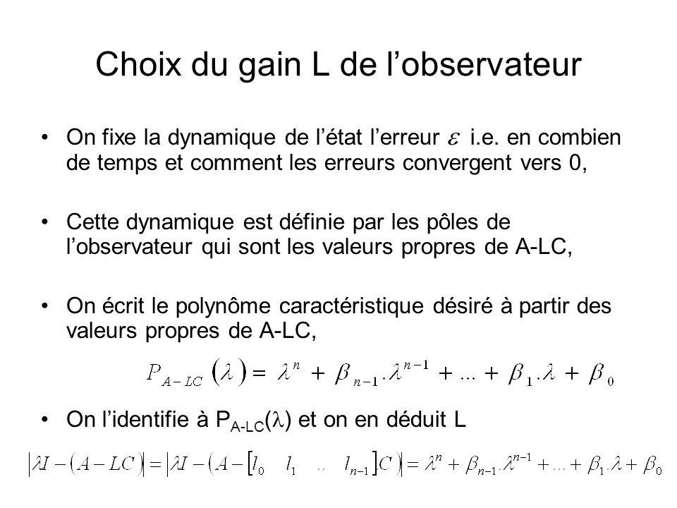 Choix du gain L de lobservateur On fixe la dynamique de létat lerreur i.e. en combien de temps et comment les erreurs convergent vers 0, Cette dynamiq