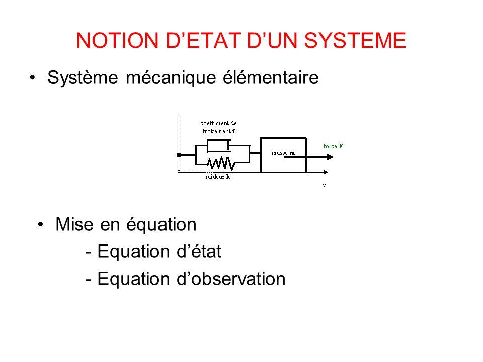 NOTION DETAT DUN SYSTEME Mise en équation - Equation détat - Equation dobservation Système mécanique élémentaire
