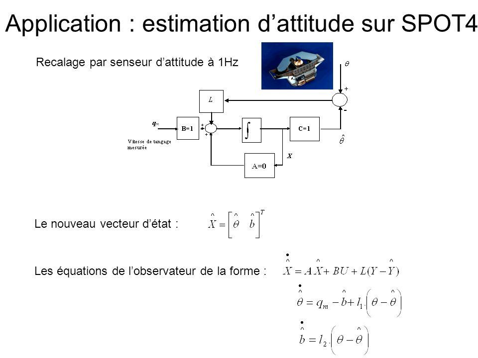 Application : estimation dattitude sur SPOT4 Recalage par senseur dattitude à 1Hz Le nouveau vecteur détat : Les équations de lobservateur de la forme