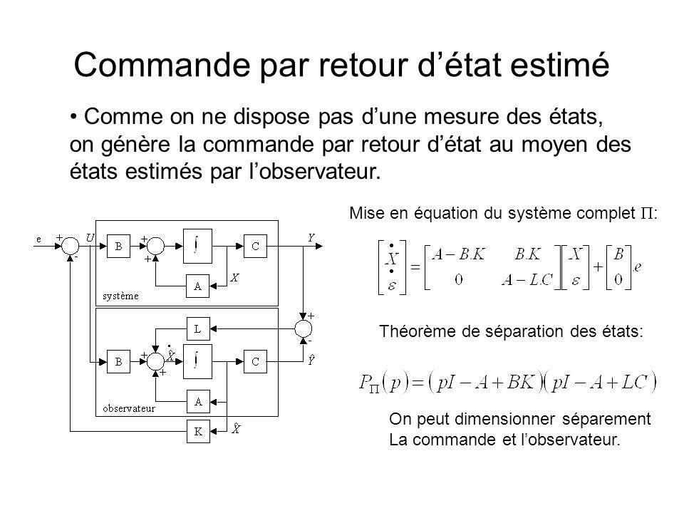Commande par retour détat estimé Comme on ne dispose pas dune mesure des états, on génère la commande par retour détat au moyen des états estimés par
