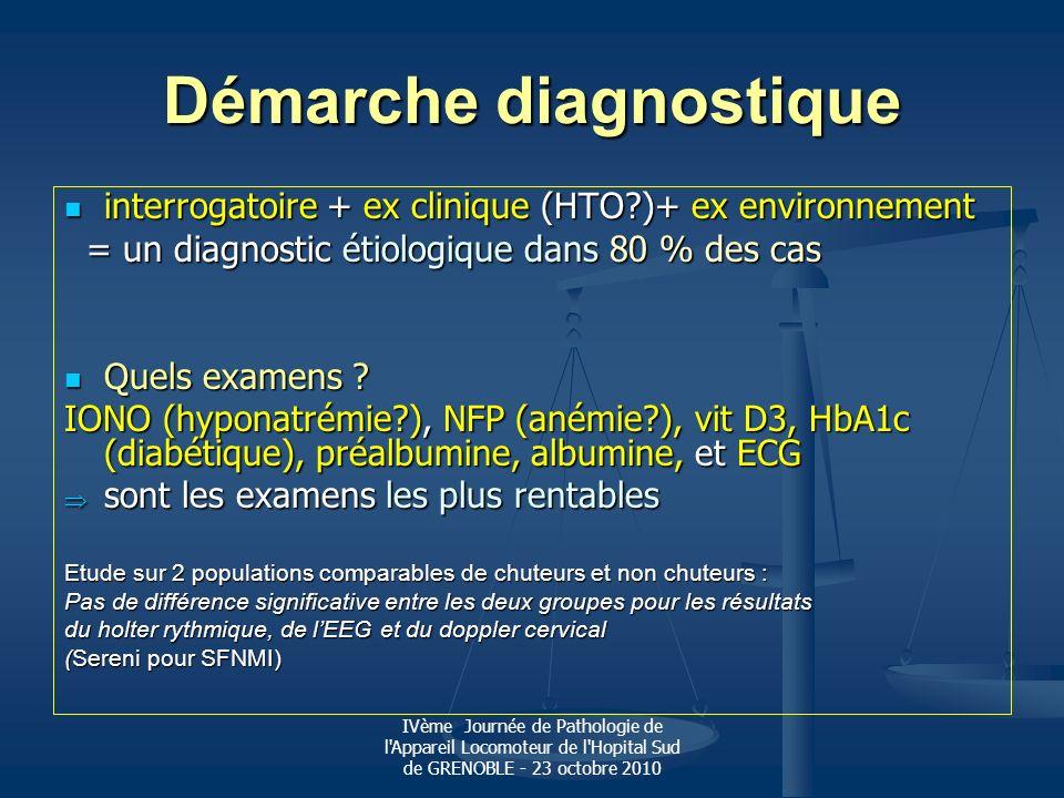 IVème Journée de Pathologie de l'Appareil Locomoteur de l'Hopital Sud de GRENOBLE - 23 octobre 2010 Démarche diagnostique interrogatoire + ex clinique
